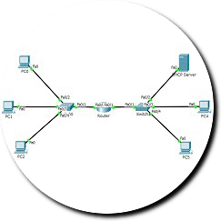 DHCP-MD