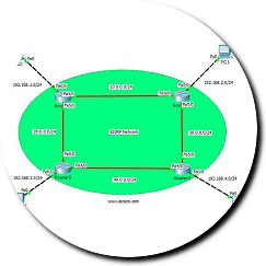 Cisco Packet Tracer Configuration Examples ⋆ IpCisco