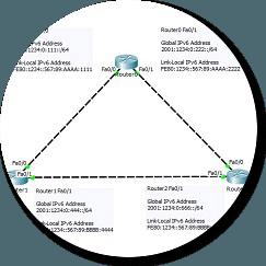 EIGRP-for-IPv6