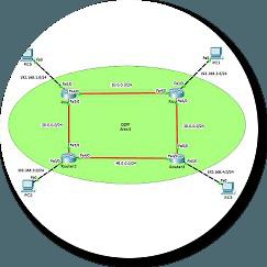 OSPFv2