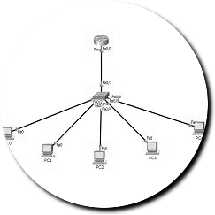 dhcp-