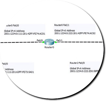 ipv6-static-routing