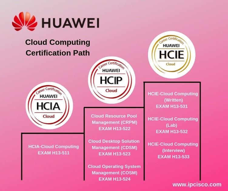 Huawei-Cloud-Exams
