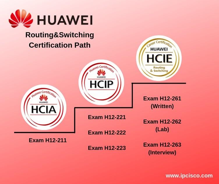 Huawei-RS-Exams