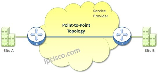 point-to-point-wan-topology