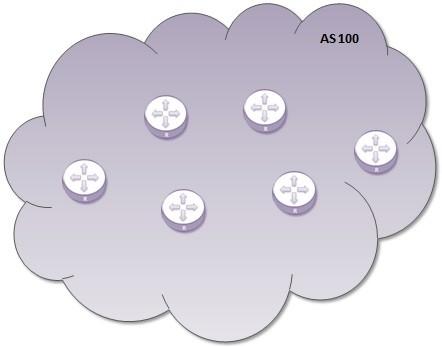 BGP-Confederation-outside-as