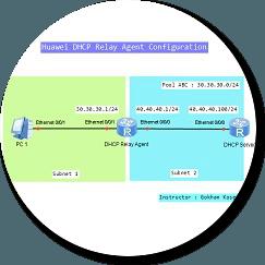 dhcp-relay-huawei-ensp1