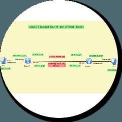 floating-route-huawei-ensp1