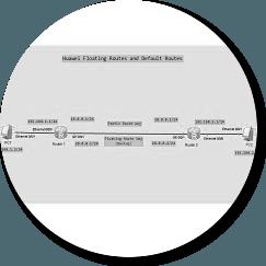floating-route-huawei-ensp2