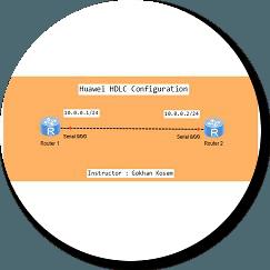 hdlc-huawei-ensp1