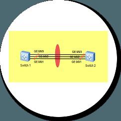 link-aggregation-huawei-ensp1