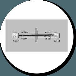 link-aggregation-huawei-ensp2