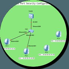 port-security-huawei-ensp1