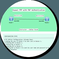 ppp-pap-huawei-ensp1
