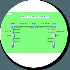 static-routing-huawei-ensp1