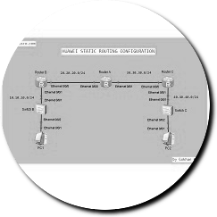 static-routing-huawei-ensp2