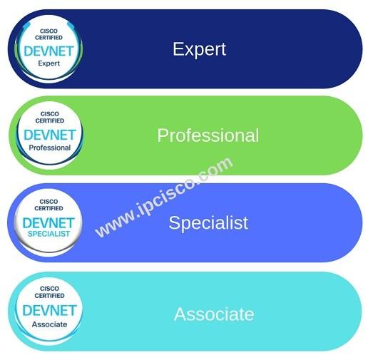 cisco-devnet-certifications