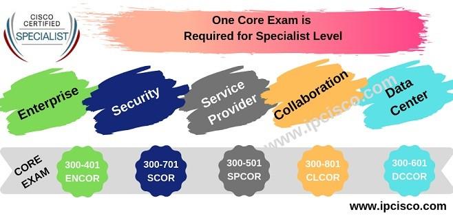 cisco-specialist-exams