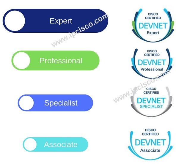 new-cisco-devnet-certifications