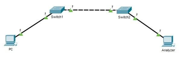 remote-span-config