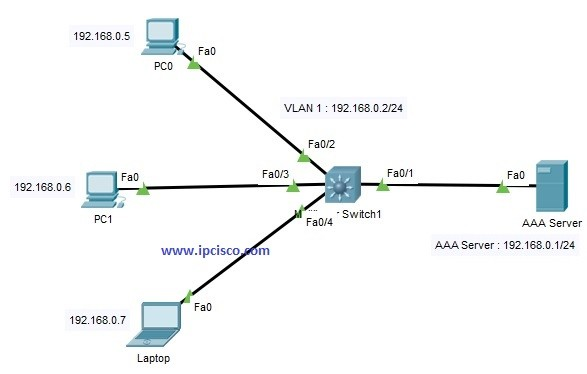 tacacs-config-on-packet-tracer