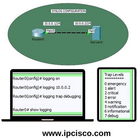 syslog-configuration-cisco