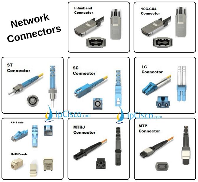 Network Connectors