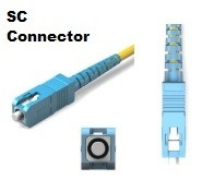 networking-connectors-sc-connector