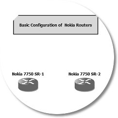 basic nokia router configuration