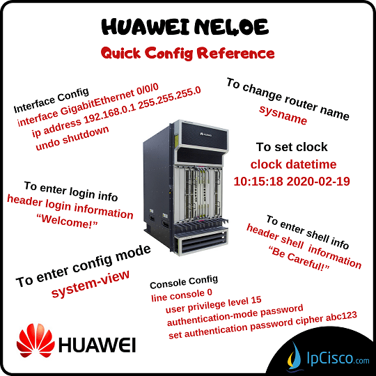 huawei-ne40-quick-config-reference-k