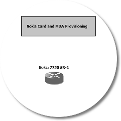 nokia router card and mda provisioning