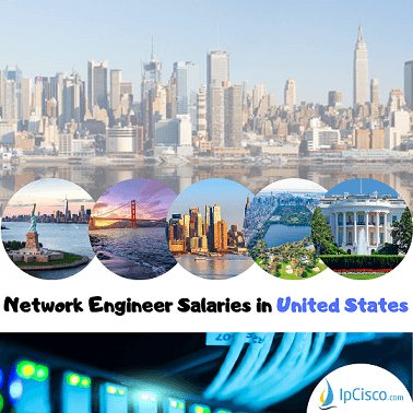 Network-Engineer-Salary-us