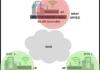 Centralized Wireless Network Design