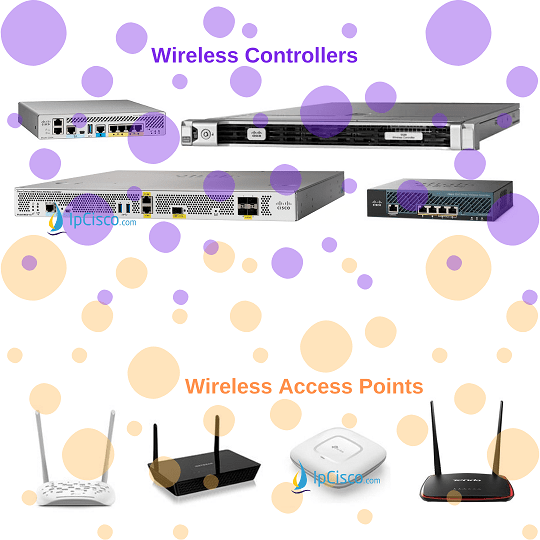 What Are Access Points