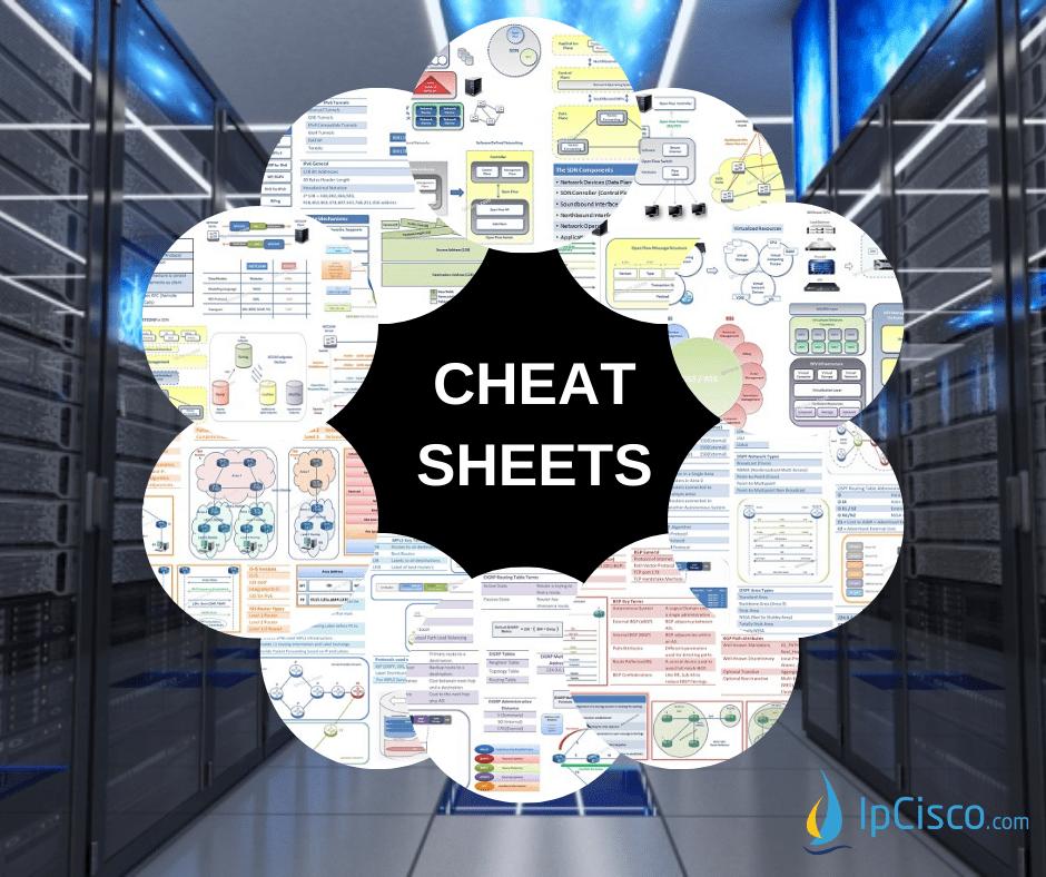 cheat-sheets-ipcisco.com