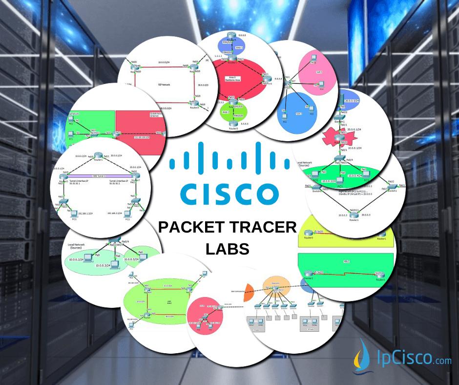cisco-packet-tracer-labs-ipcisco.com