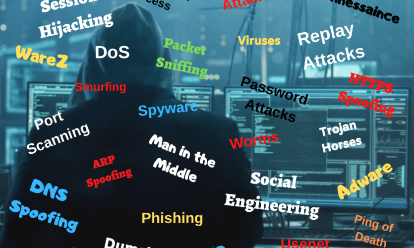 cyber-attacks-network-attacks-ipcisco.com