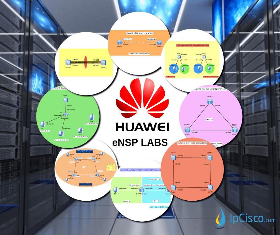 huawei-ensp-labs-ipcisco.com
