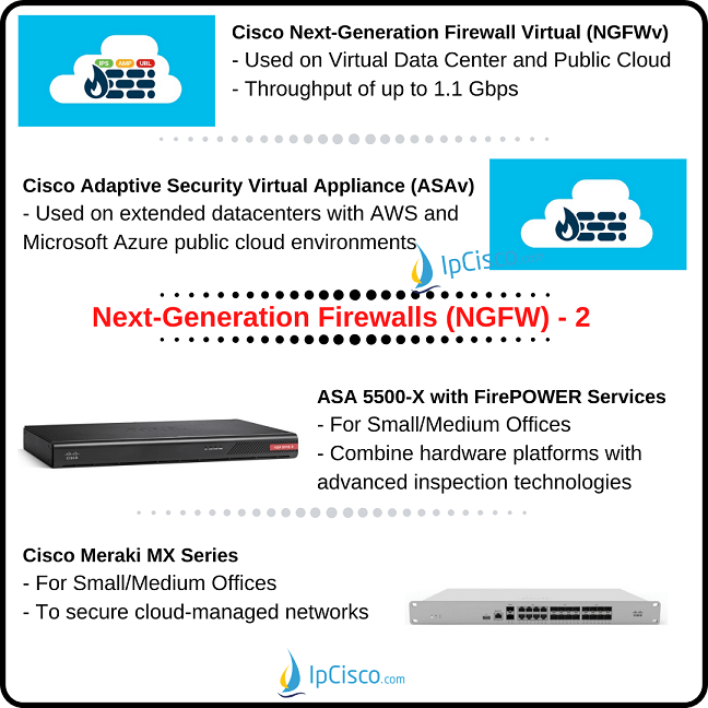 next-generation-firewall-NGFW-cisco-products-2-k
