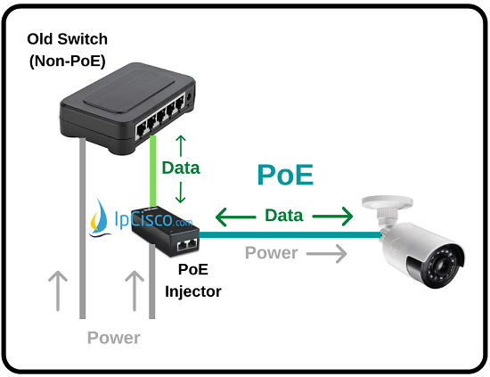 power-over-ethernet-for-old-switches