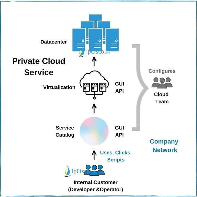 private-cloud-service