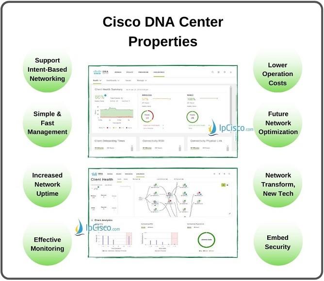 cisco-dna-center-properties