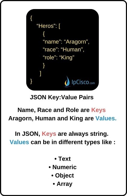json-key-value-pairs