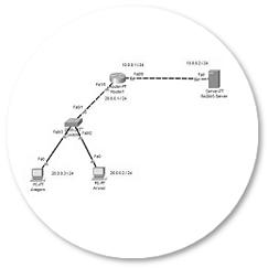 radius-config-s