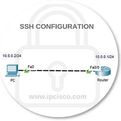 ssh-config-r