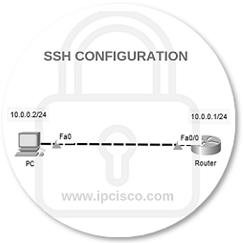 ssh-config-s