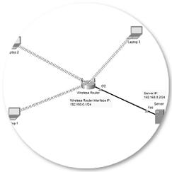 wireless-radius-config-s