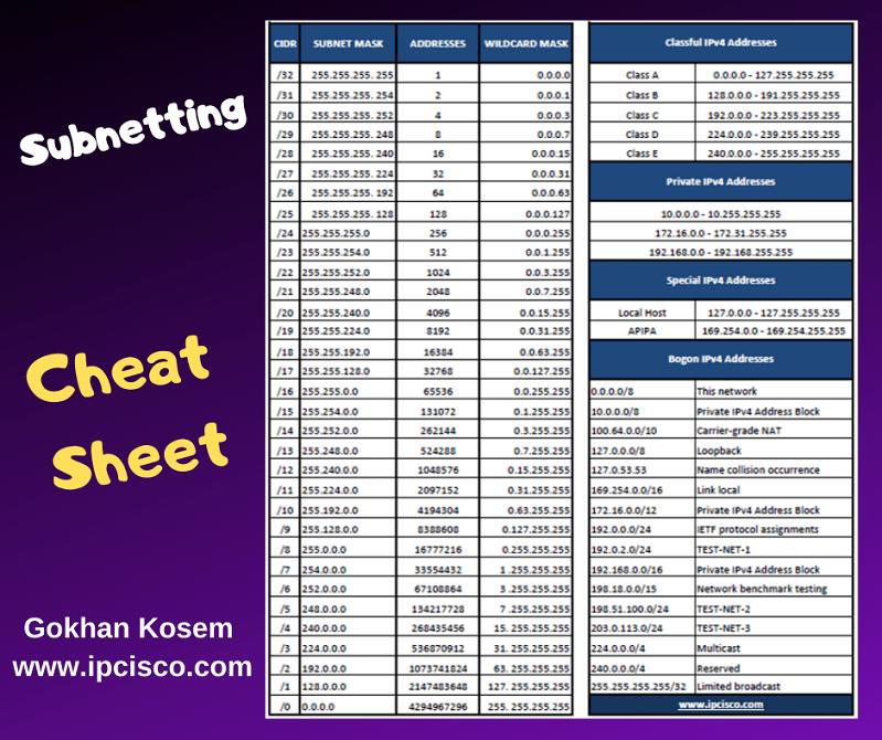 subnetting-cheat-sheet-1