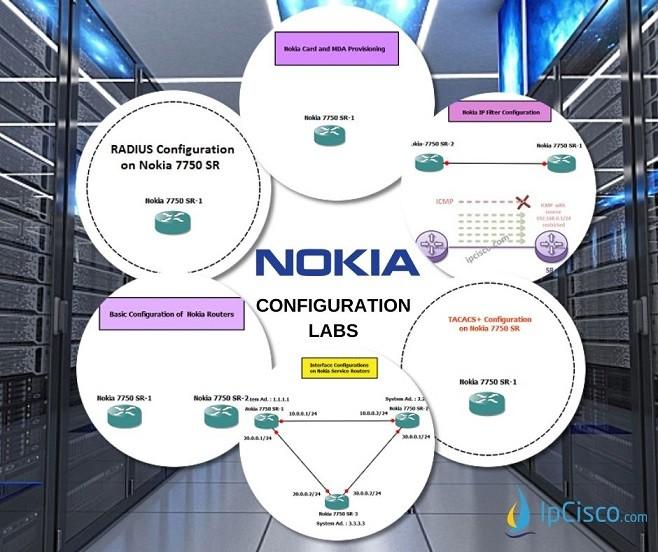nokia router configuration examples, nokia labs