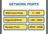 network-ports-ipcisco.com